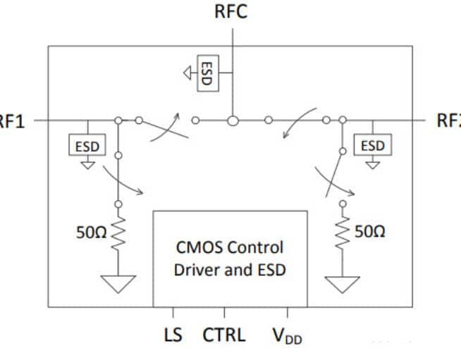 PE42423 - UltraCMOS® SPDT RF Switch