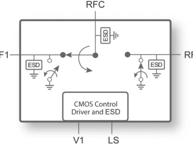 PE42427 - UltraCMOS® SPDT RF Switch
