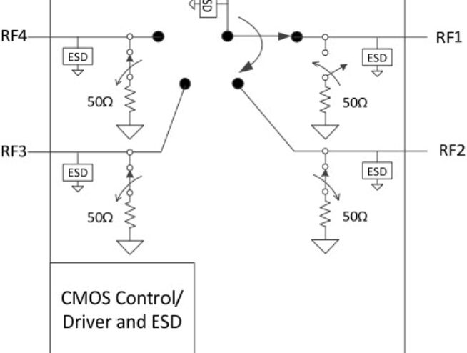 PE42442 - UltraCMOS® SP4T RF Switch