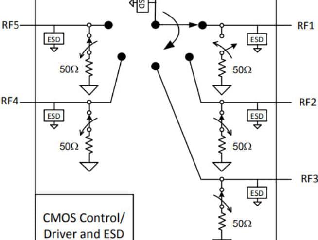 PE42451- UltraCMOS® SP5T RF Switch