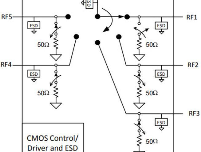 PE42452 - UltraCMOS® SP5T RF Switch