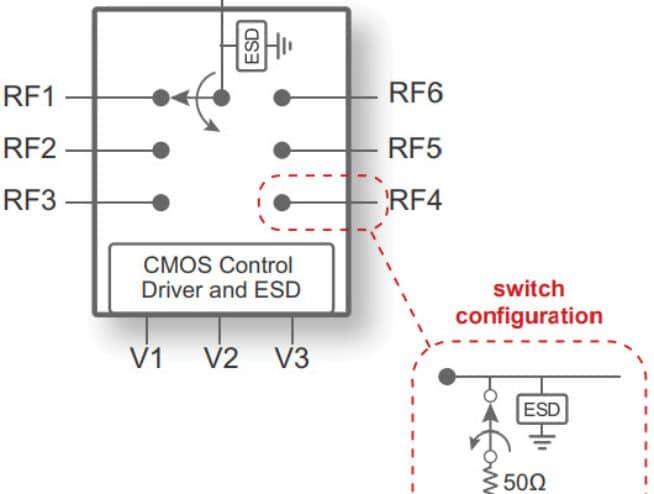 PE42462 - UltraCMOS® SP6T RF Switch
