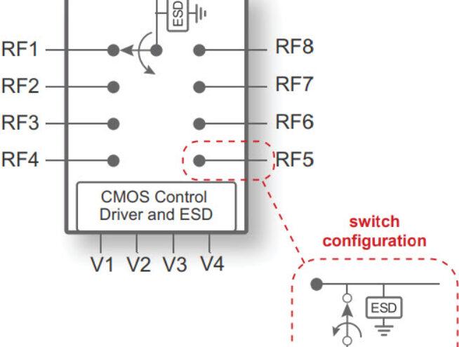 PE42482 - UltraCMOS® SP8T RF Switch